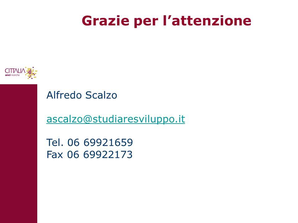 Grazie per lattenzione Alfredo Scalzo ascalzo@studiaresviluppo.it Tel. 06 69921659 Fax 06 69922173