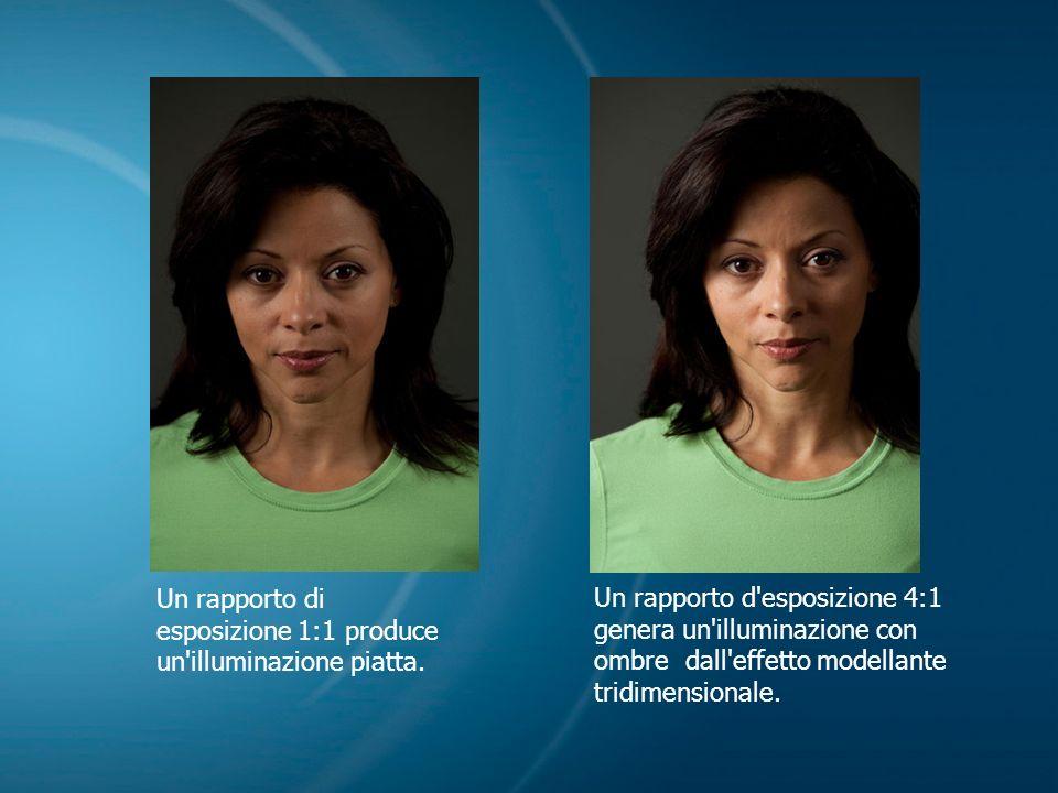Un rapporto di esposizione 1:1 produce un'illuminazione piatta. Un rapporto d'esposizione 4:1 genera un'illuminazione con ombre dall'effetto modellant