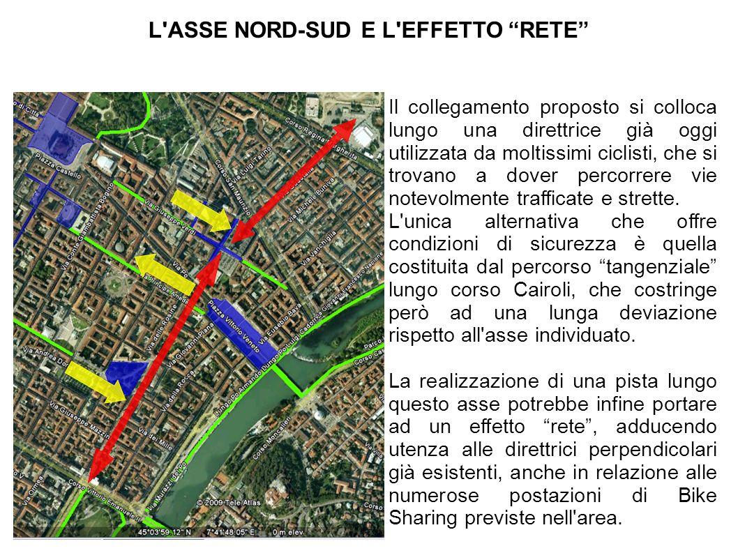 L ASSE NORD-SUD E L EFFETTO RETE Il collegamento proposto si colloca lungo una direttrice già oggi utilizzata da moltissimi ciclisti, che si trovano a dover percorrere vie notevolmente trafficate e strette.
