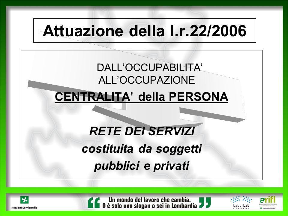 Attuazione della l.r.22/2006 DALLOCCUPABILITA ALLOCCUPAZIONE CENTRALITA della PERSONA RETE DEI SERVIZI costituita da soggetti pubblici e privati