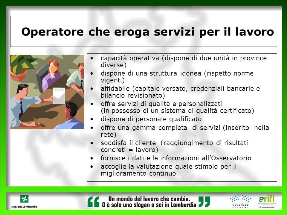 Operatore che eroga servizi per il lavoro capacità operativa (dispone di due unità in province diverse) dispone di una struttura idonea (rispetto norm