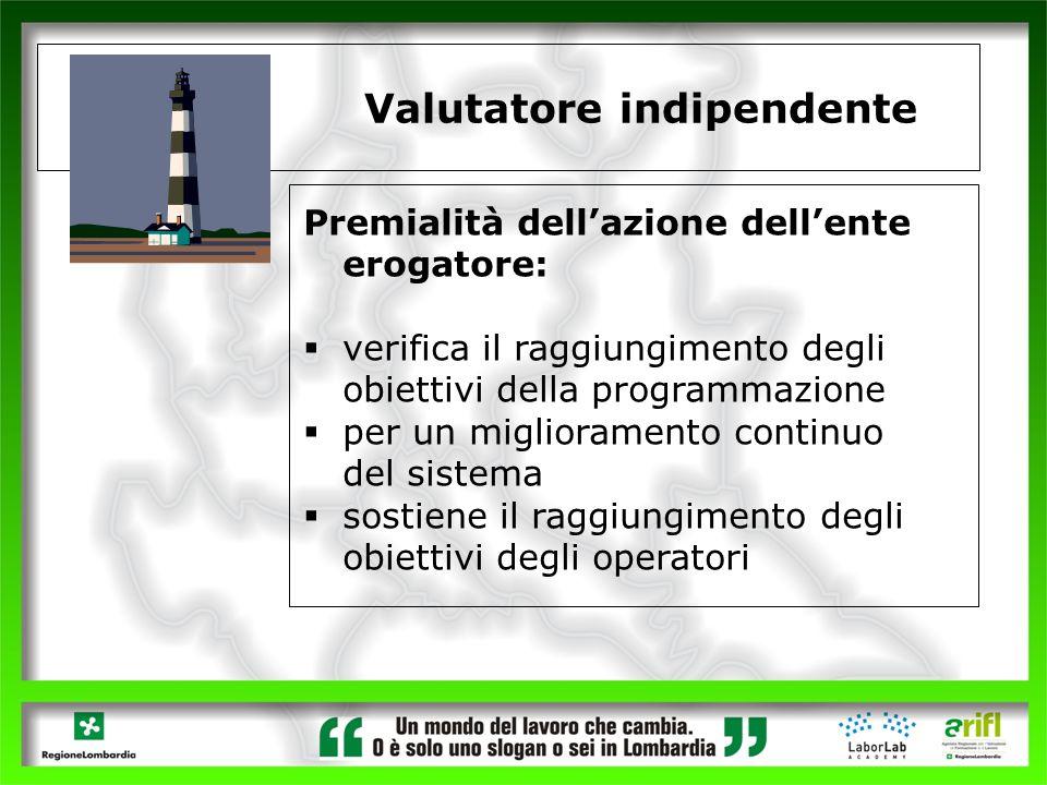 Valutatore indipendente Premialità dellazione dellente erogatore: verifica il raggiungimento degli obiettivi della programmazione per un miglioramento