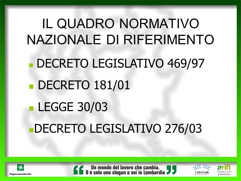 IL QUADRO NORMATIVO NAZIONALE DI RIFERIMENTO DECRETO LEGISLATIVO 469/97 DECRETO 181/01 LEGGE 30/03 DECRETO LEGISLATIVO 276/03