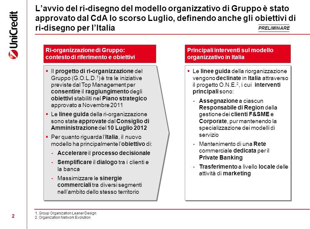 2 1.Group Organization Leaner Design 2.