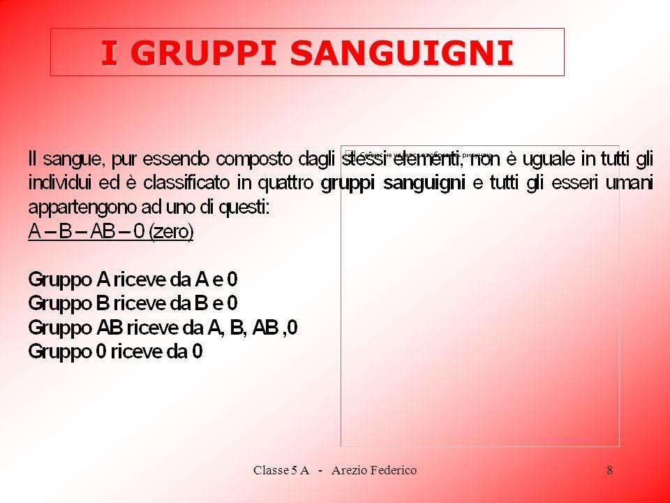 Classe 5 A - Arezio Federico8 I GRUPPI SANGUIGNI