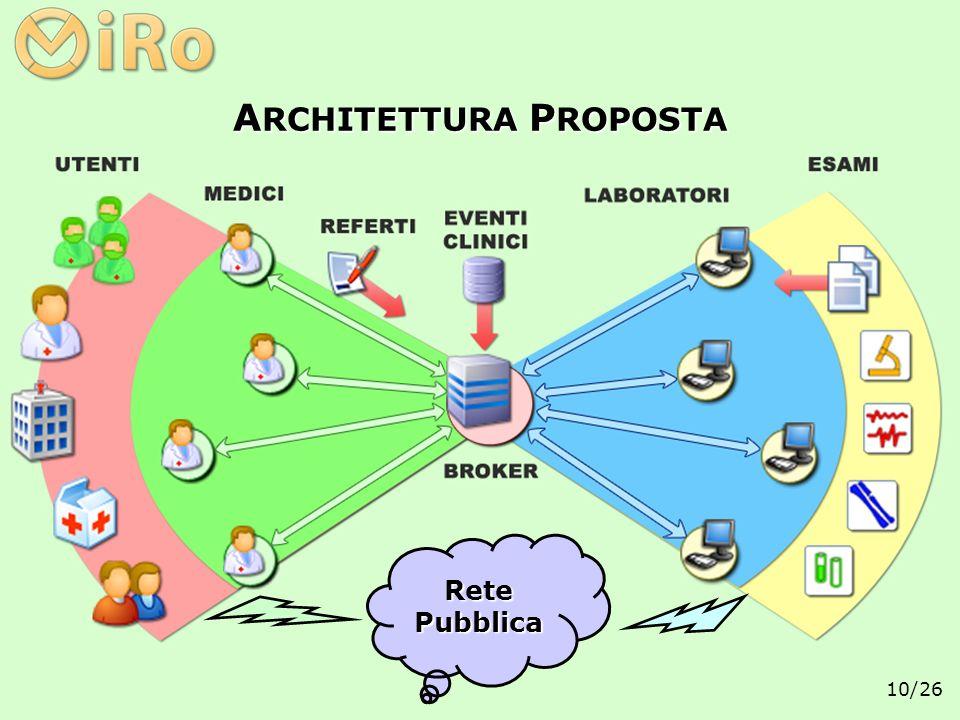 10/26 A RCHITETTURA P ROPOSTA Rete Pubblica