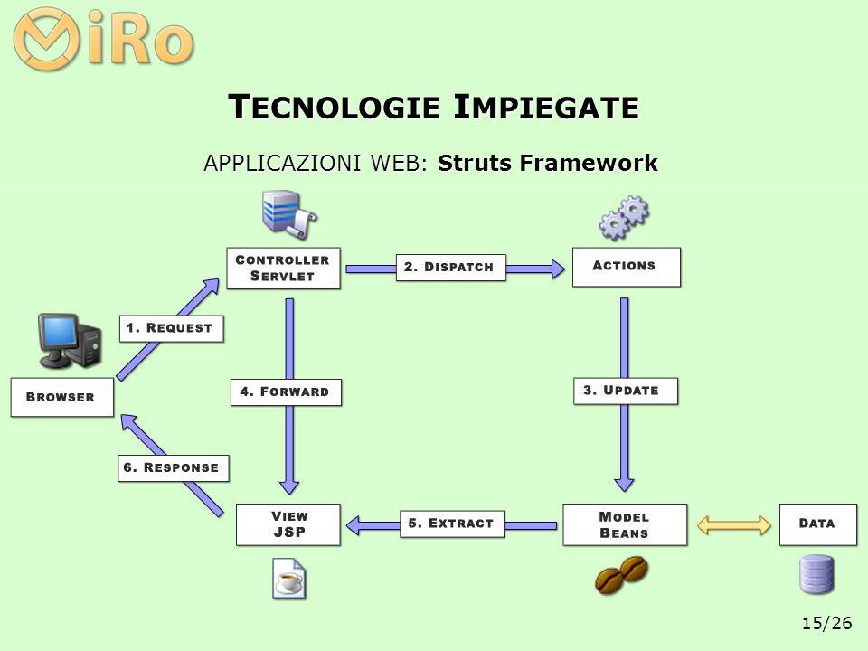 15/26 APPLICAZIONI WEB: Struts Framework T ECNOLOGIE I MPIEGATE