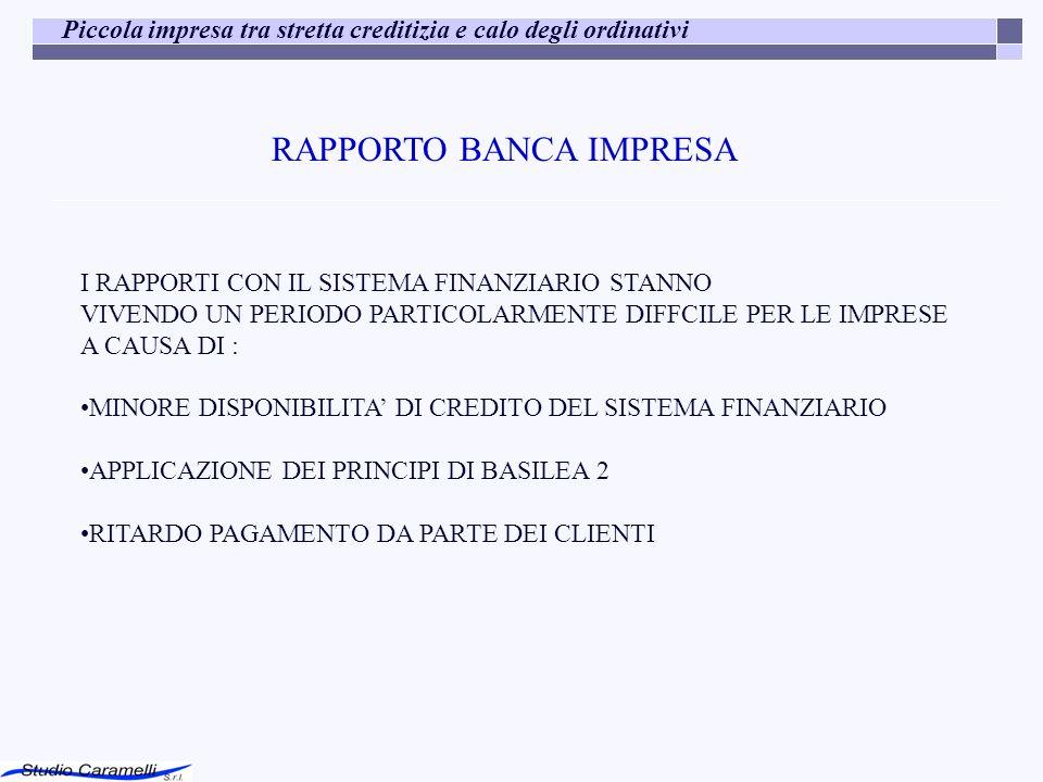 RAPPORTO BANCA IMPRESA I RAPPORTI CON IL SISTEMA FINANZIARIO STANNO VIVENDO UN PERIODO PARTICOLARMENTE DIFFCILE PER LE IMPRESE A CAUSA DI : MINORE DISPONIBILITA DI CREDITO DEL SISTEMA FINANZIARIO APPLICAZIONE DEI PRINCIPI DI BASILEA 2 RITARDO PAGAMENTO DA PARTE DEI CLIENTI Piccola impresa tra stretta creditizia e calo degli ordinativi