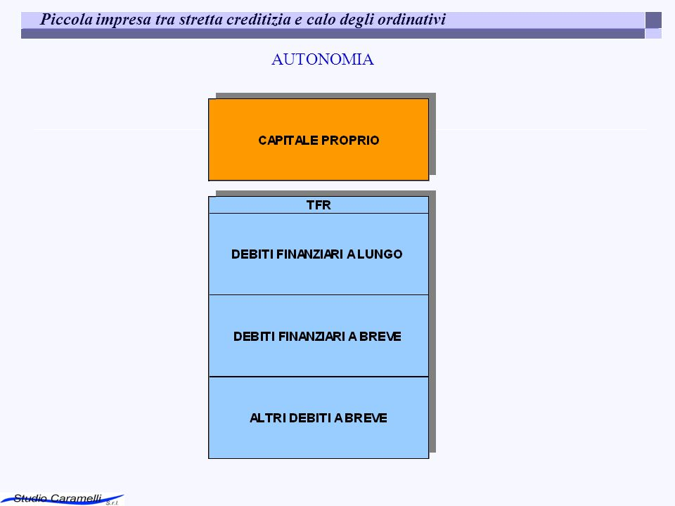 Piccola impresa tra stretta creditizia e calo degli ordinativi AUTONOMIA