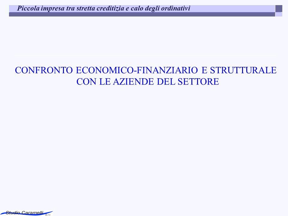 Piccola impresa tra stretta creditizia e calo degli ordinativi CONFRONTO ECONOMICO-FINANZIARIO E STRUTTURALE CON LE AZIENDE DEL SETTORE