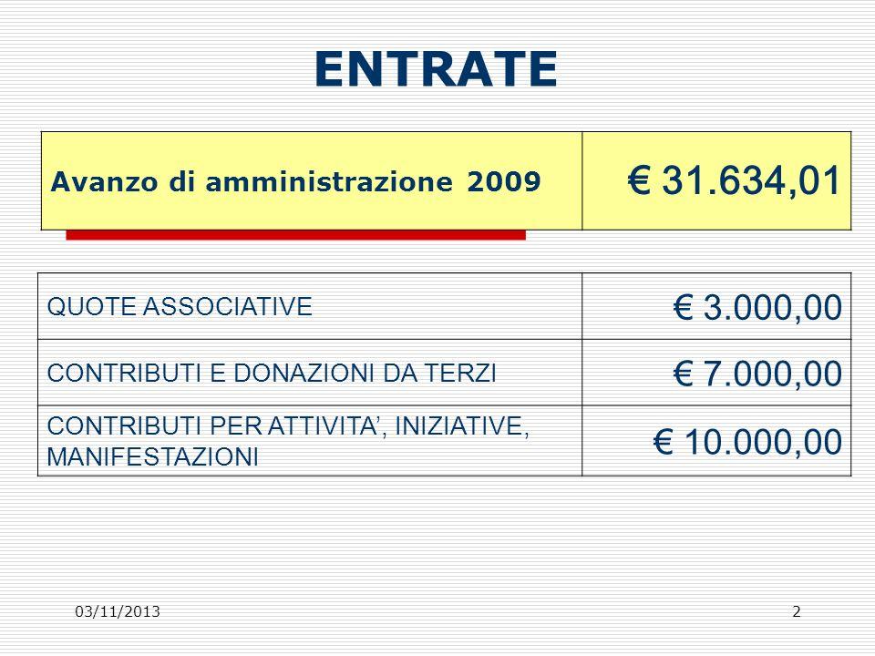 03/11/20133 ENTRATE Contributi vari 2.500,00 Finanziamenti da Enti locali o da altre istituzioni pubbliche, rimborsi ed altro 7.000,00 Altre entrate interessi banca 200,00 Totale entrate 61.634,01