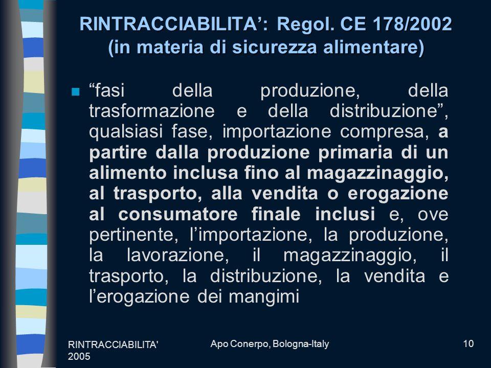 RINTRACCIABILITA' 2005 Apo Conerpo, Bologna-Italy10 RINTRACCIABILITA: Regol. CE 178/2002 (in materia di sicurezza alimentare) n fasi della produzione,