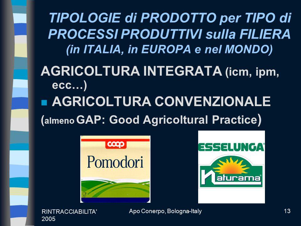 RINTRACCIABILITA' 2005 Apo Conerpo, Bologna-Italy13 TIPOLOGIE di PRODOTTO per TIPO di PROCESSI PRODUTTIVI sulla FILIERA (in ITALIA, in EUROPA e nel MO