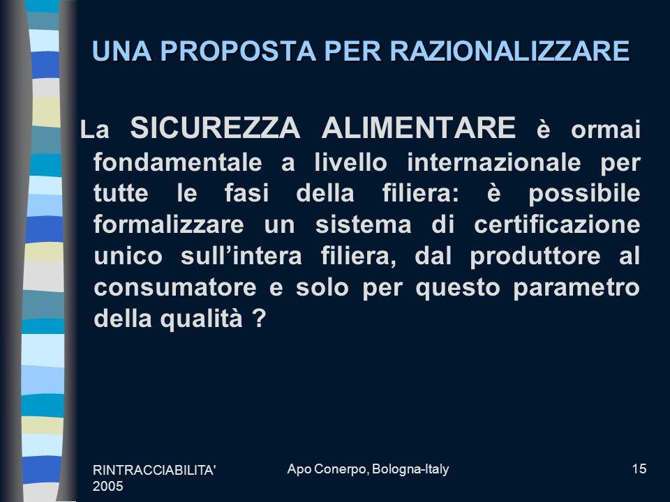 RINTRACCIABILITA' 2005 Apo Conerpo, Bologna-Italy15 UNA PROPOSTA PER RAZIONALIZZARE La SICUREZZA ALIMENTARE è ormai fondamentale a livello internazion