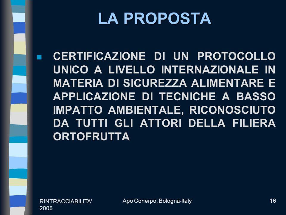 RINTRACCIABILITA' 2005 Apo Conerpo, Bologna-Italy16 LA PROPOSTA n CERTIFICAZIONE DI UN PROTOCOLLO UNICO A LIVELLO INTERNAZIONALE IN MATERIA DI SICUREZ