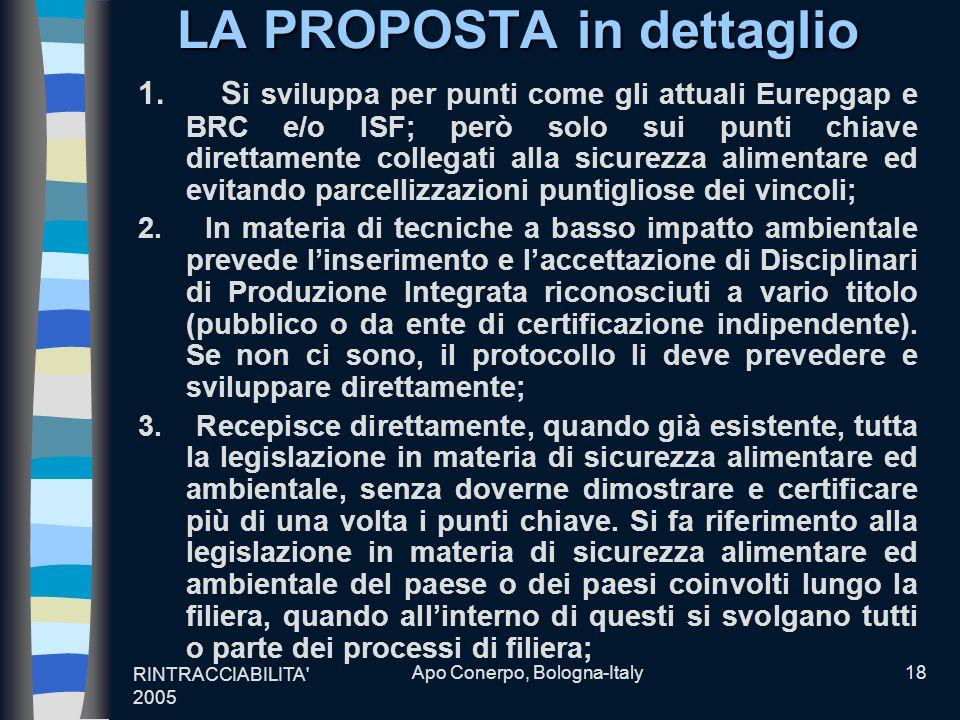 RINTRACCIABILITA' 2005 Apo Conerpo, Bologna-Italy18 LA PROPOSTA in dettaglio 1. S i sviluppa per punti come gli attuali Eurepgap e BRC e/o ISF; però s