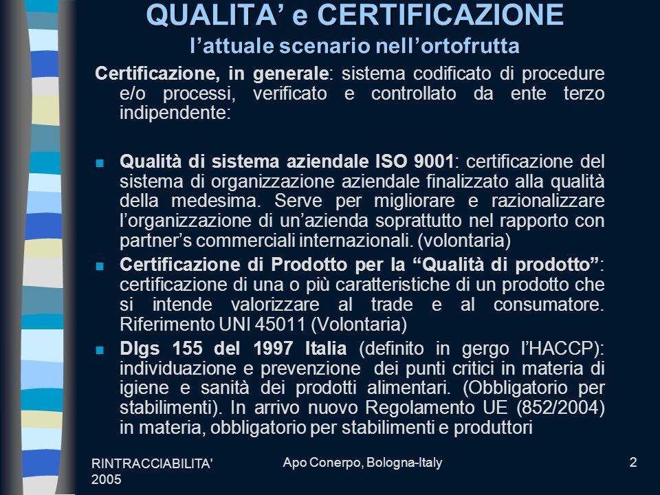 RINTRACCIABILITA' 2005 Apo Conerpo, Bologna-Italy2 QUALITA e CERTIFICAZIONE lattuale scenario nellortofrutta Certificazione, in generale: sistema codi