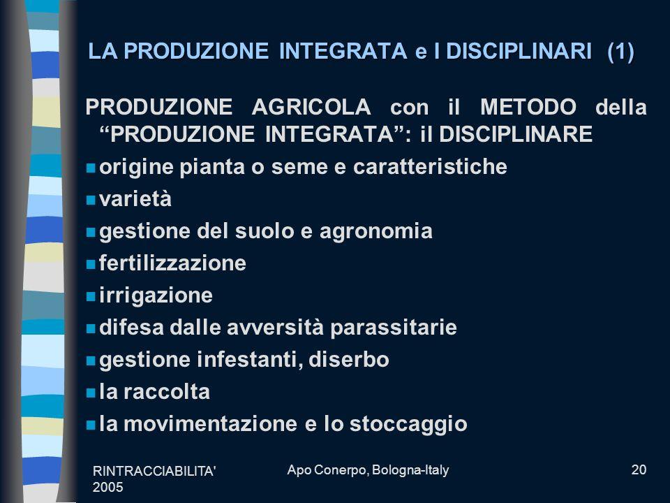 RINTRACCIABILITA' 2005 Apo Conerpo, Bologna-Italy20 LA PRODUZIONE INTEGRATA e I DISCIPLINARI (1) PRODUZIONE AGRICOLA con il METODO della PRODUZIONE IN