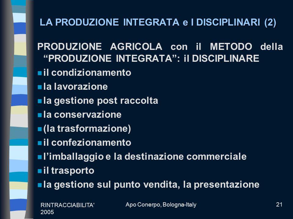 RINTRACCIABILITA' 2005 Apo Conerpo, Bologna-Italy21 LA PRODUZIONE INTEGRATA e I DISCIPLINARI (2) PRODUZIONE AGRICOLA con il METODO della PRODUZIONE IN