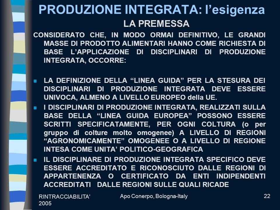 RINTRACCIABILITA' 2005 Apo Conerpo, Bologna-Italy22 PRODUZIONE INTEGRATA: lesigenza LA PREMESSA CONSIDERATO CHE, IN MODO ORMAI DEFINITIVO, LE GRANDI M