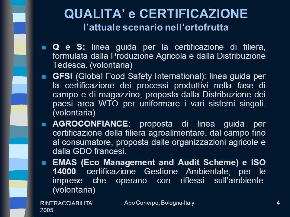 RINTRACCIABILITA' 2005 Apo Conerpo, Bologna-Italy4 QUALITA e CERTIFICAZIONE lattuale scenario nellortofrutta n Q e S: linea guida per la certificazion