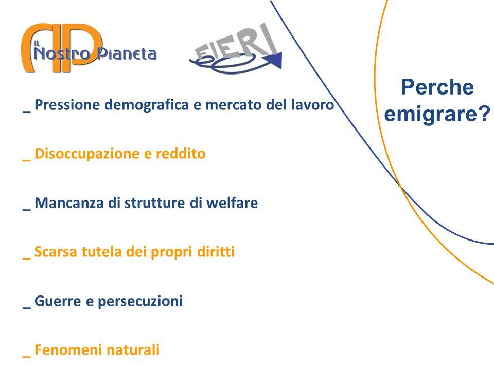 Perche emigrare? _ Pressione demografica e mercato del lavoro _ Disoccupazione e reddito _ Mancanza di strutture di welfare _ Scarsa tutela dei propri