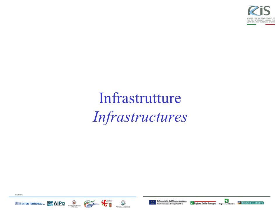 2000 Accordo europeo sulle principali vie di navigazione interna di rilevanza internazionale (AGN) del 19 gennaio 1996 European Agreement on Main Inland Waterways of International Importance (AGN)