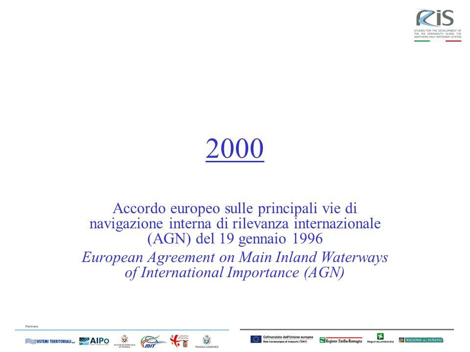 Idrovie europee di importanza internazionale presenti nell European Agreement on Main Inland Waterways of International Importance (AGN) concluso a Ginevra il 19 gennaio 1996