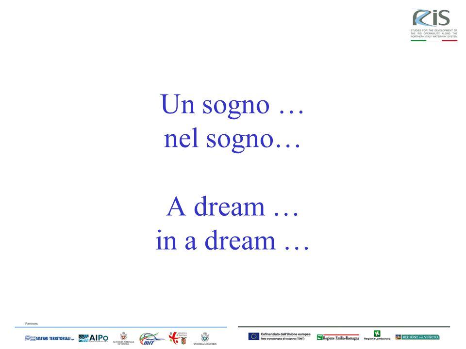 Un sogno … nel sogno… A dream … in a dream …