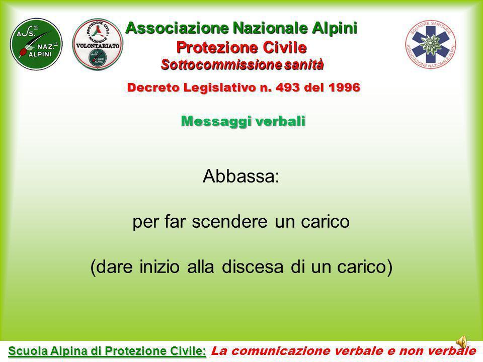 Associazione Nazionale Alpini Protezione Civile Sottocommissione sanità Scuola Alpina di Protezione Civile: Scuola Alpina di Protezione Civile: La com
