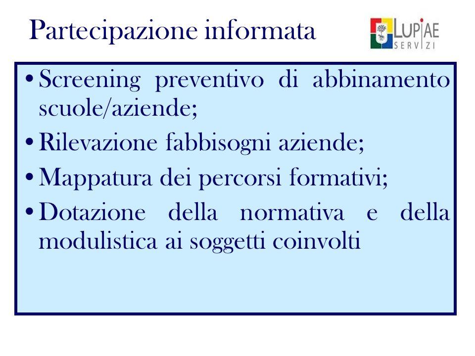 Partecipazione informata Screening preventivo di abbinamento scuole/aziende; Rilevazione fabbisogni aziende; Mappatura dei percorsi formativi; Dotazione della normativa e della modulistica ai soggetti coinvolti