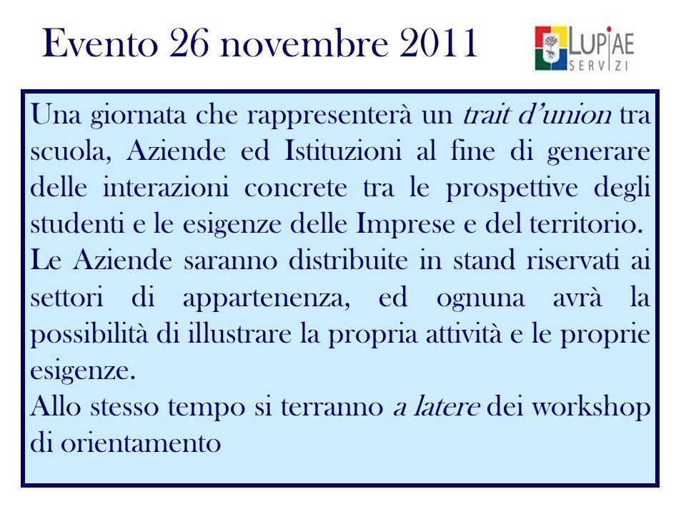 Evento 26 novembre 2011 Una giornata che rappresenterà un trait dunion tra scuola, Aziende ed Istituzioni al fine di generare delle interazioni concrete tra le prospettive degli studenti e le esigenze delle Imprese e del territorio.