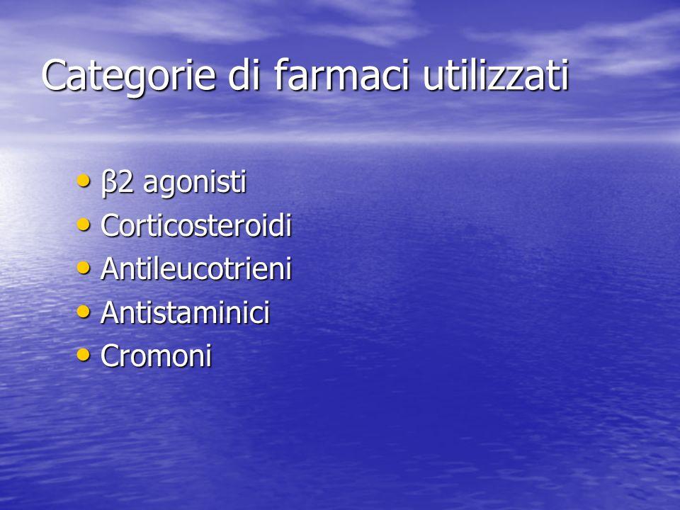 Categorie di farmaci utilizzati β2 agonisti β2 agonisti Corticosteroidi Corticosteroidi Antileucotrieni Antileucotrieni Antistaminici Antistaminici Cr