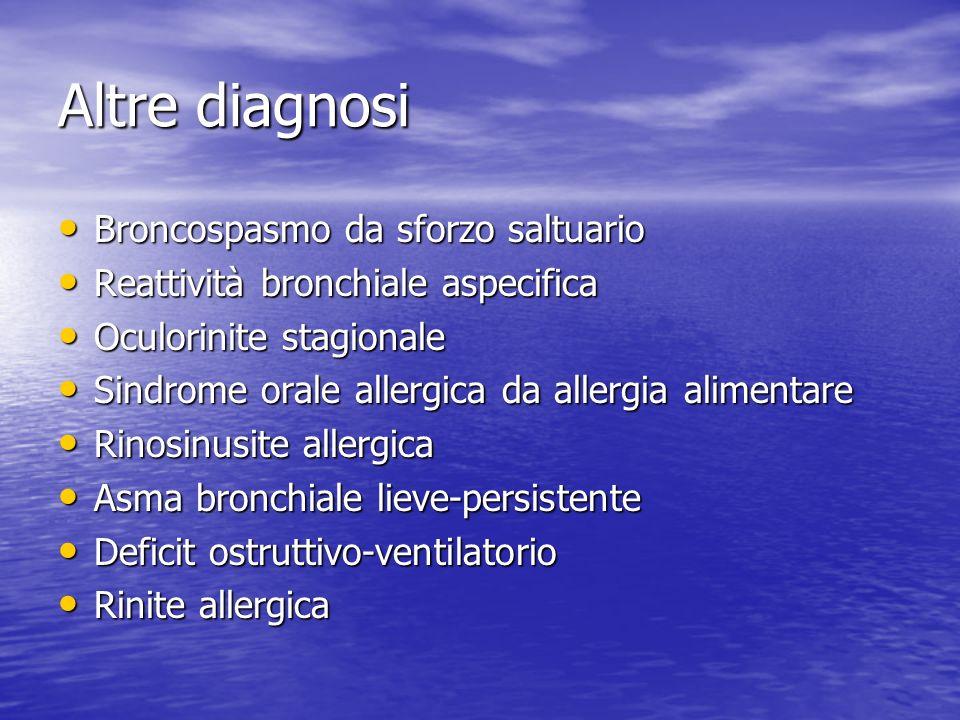 Altre diagnosi Broncospasmo da sforzo saltuario Broncospasmo da sforzo saltuario Reattività bronchiale aspecifica Reattività bronchiale aspecifica Ocu