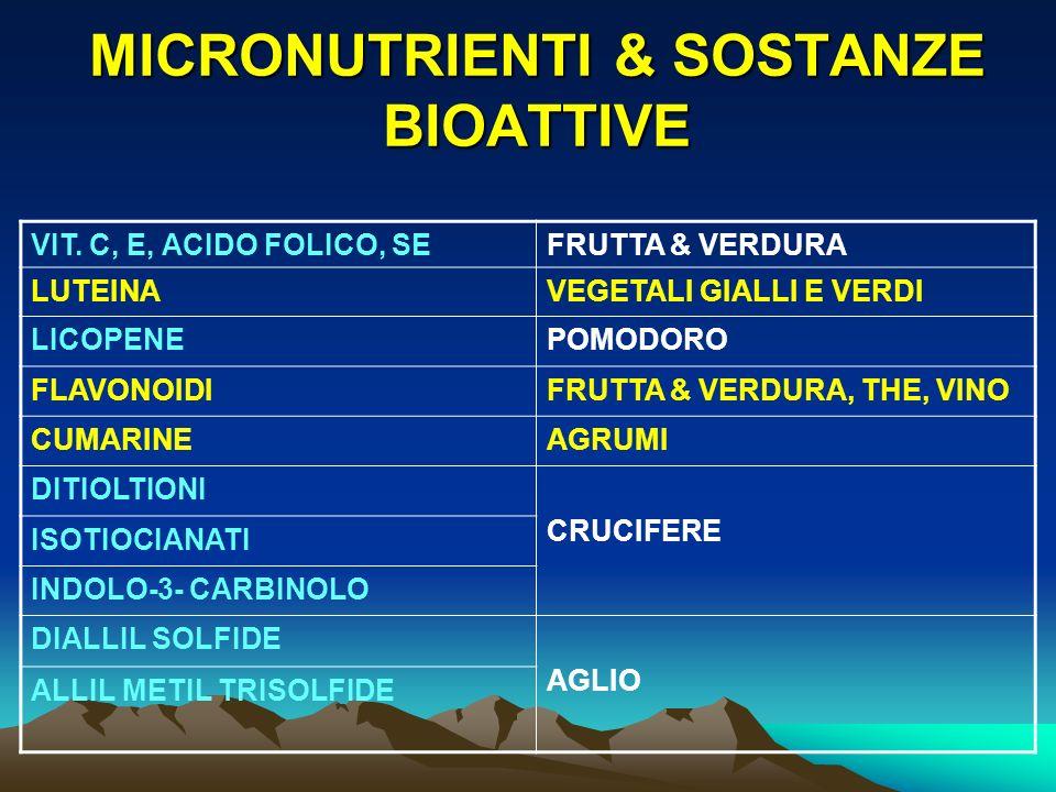 MICRONUTRIENTI & SOSTANZE BIOATTIVE VIT.