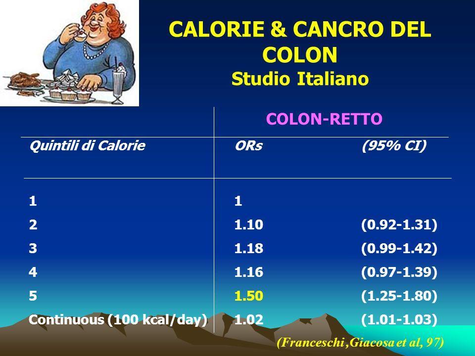 Quintili di Calorie ORs (95% CI) 1 2 1.10(0.92-1.31) 3 1.18(0.99-1.42) 4 1.16(0.97-1.39) 5 1.50(1.25-1.80) Continuous (100 kcal/day) 1.02(1.01-1.03) COLON-RETTO (Franceschi,Giacosa et al, 97) CALORIE & CANCRO DEL COLON Studio Italiano