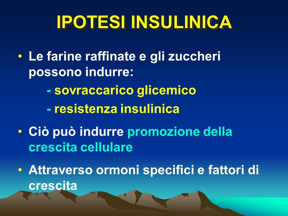 IPOTESI INSULINICA Le farine raffinate e gli zuccheri possono indurre: - sovraccarico glicemico - resistenza insulinica Ciò può indurre promozione della crescita cellulare Attraverso ormoni specifici e fattori di crescita