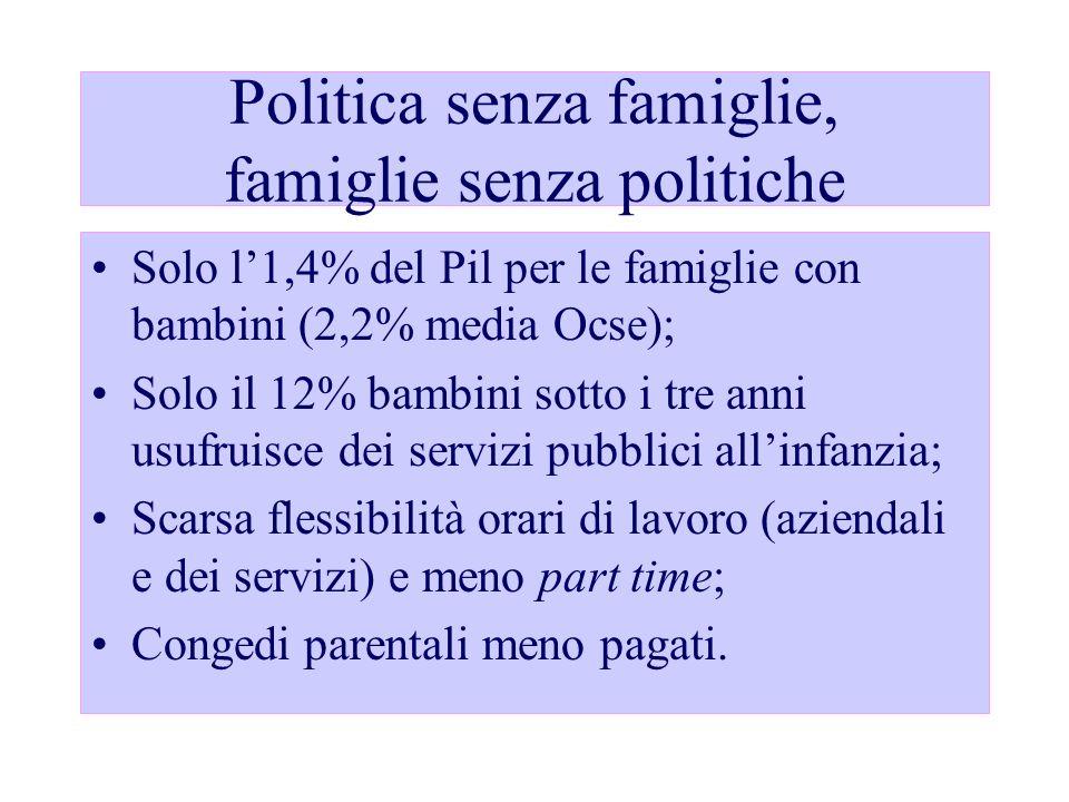 Politica senza famiglie, famiglie senza politiche Solo l1,4% del Pil per le famiglie con bambini (2,2% media Ocse); Solo il 12% bambini sotto i tre an