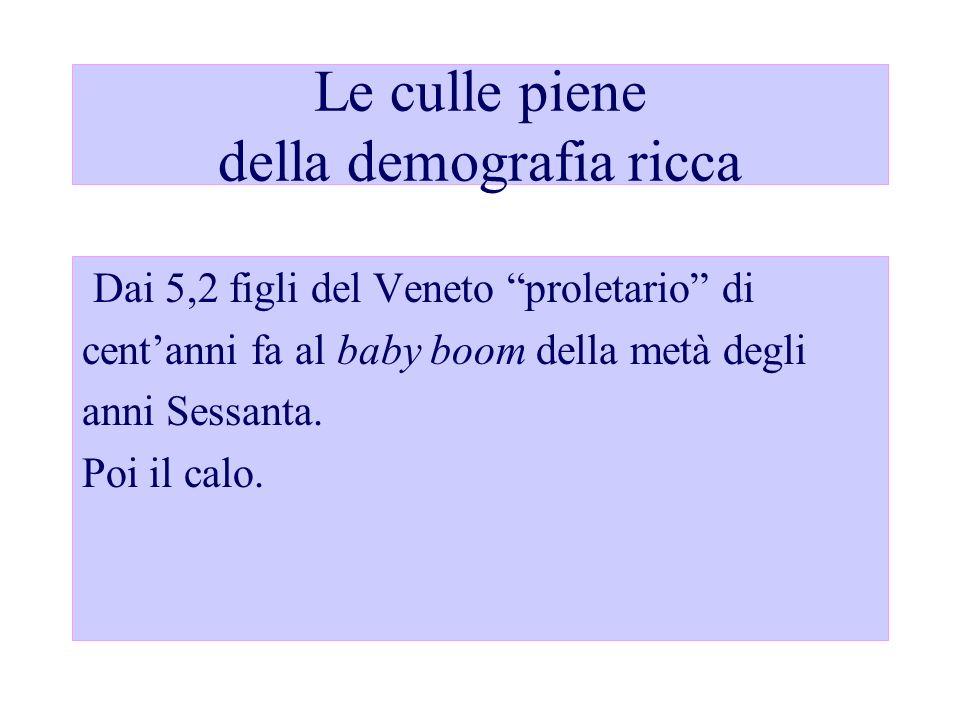 Le culle piene della demografia ricca Dai 5,2 figli del Veneto proletario di centanni fa al baby boom della metà degli anni Sessanta. Poi il calo.