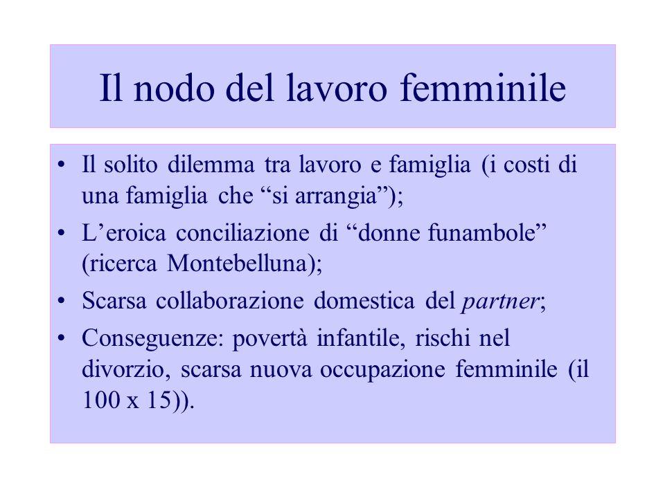 Il nodo del lavoro femminile Il solito dilemma tra lavoro e famiglia (i costi di una famiglia che si arrangia); Leroica conciliazione di donne funambo