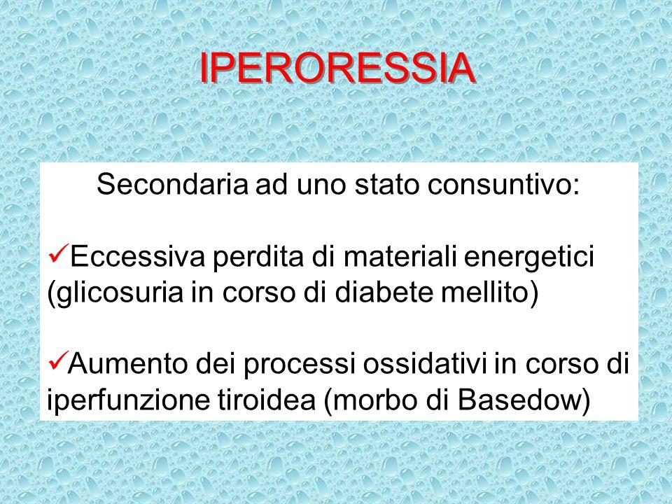 IPERORESSIA Secondaria ad uno stato consuntivo: Eccessiva perdita di materiali energetici (glicosuria in corso di diabete mellito) Aumento dei process