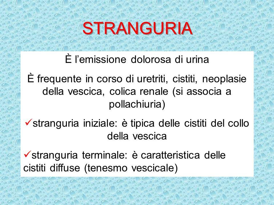 STRANGURIA È lemissione dolorosa di urina È frequente in corso di uretriti, cistiti, neoplasie della vescica, colica renale (si associa a pollachiuria