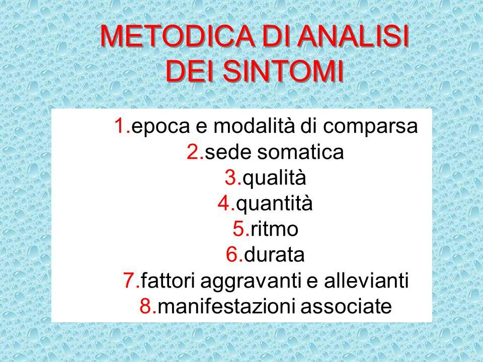METODICA DI ANALISI DEI SINTOMI 1.epoca e modalità di comparsa 2.sede somatica 3.qualità 4.quantità 5.ritmo 6.durata 7.fattori aggravanti e allevianti