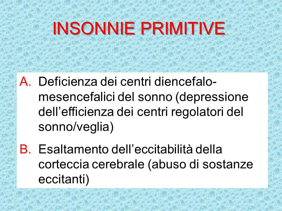 INSONNIE PRIMITIVE A.Deficienza dei centri diencefalo- mesencefalici del sonno (depressione dellefficienza dei centri regolatori del sonno/veglia) B.E
