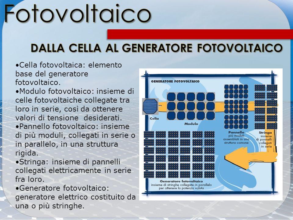 Cella fotovoltaica: elemento base del generatore fotovoltaico. Modulo fotovoltaico: insieme di celle fotovoltaiche collegate tra loro in serie, così d