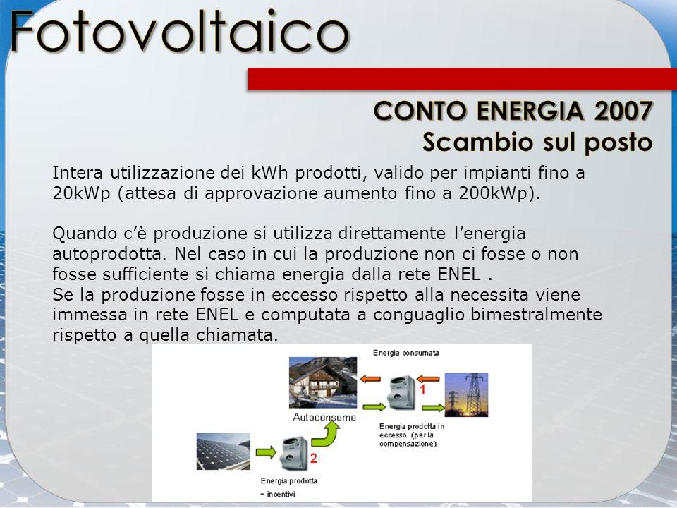 Intera utilizzazione dei kWh prodotti, valido per impianti fino a 20kWp (attesa di approvazione aumento fino a 200kWp). Quando cè produzione si utiliz