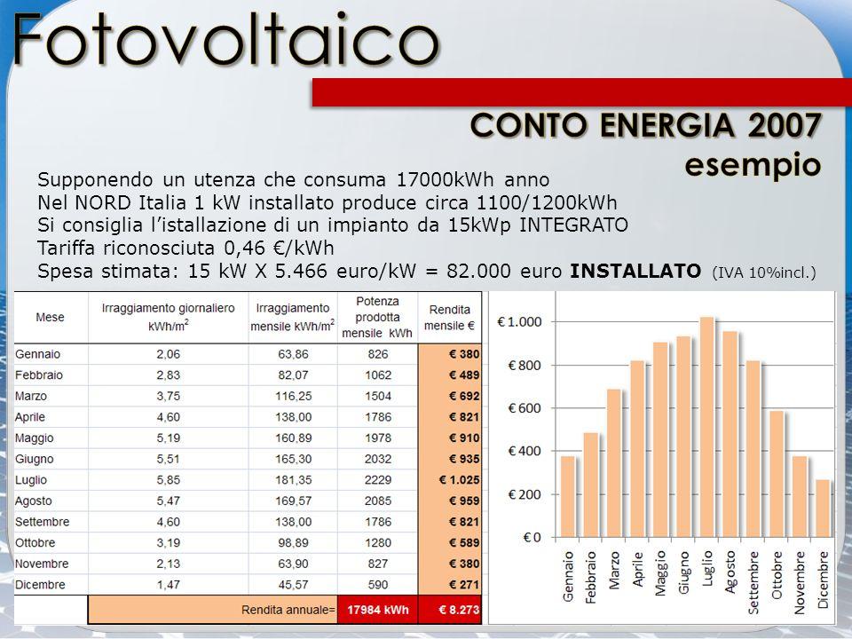 Supponendo un utenza che consuma 17000kWh anno Nel NORD Italia 1 kW installato produce circa 1100/1200kWh Si consiglia listallazione di un impianto da