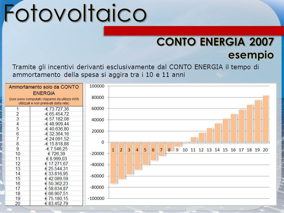 Tramite gli incentivi derivanti esclusivamente dal CONTO ENERGIA il tempo di ammortamento della spesa si aggira tra i 10 e 11 anni