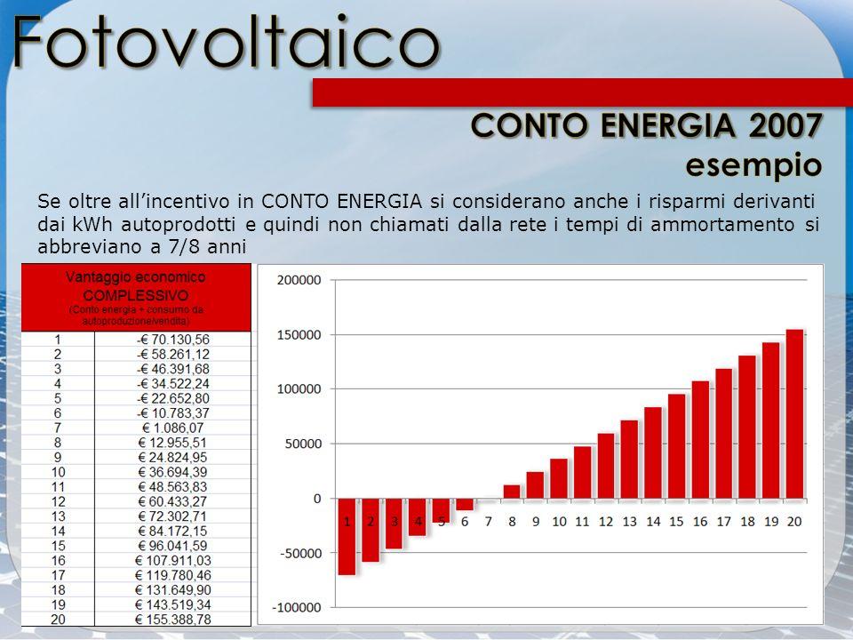 Se oltre allincentivo in CONTO ENERGIA si considerano anche i risparmi derivanti dai kWh autoprodotti e quindi non chiamati dalla rete i tempi di ammo