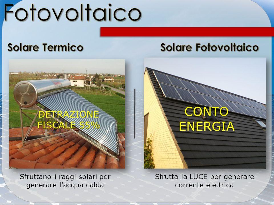 Sfruttano i raggi solari per generare lacqua calda Sfrutta la LUCE per generare corrente elettrica DETRAZIONE FISCALE 55% CONTOENERGIA